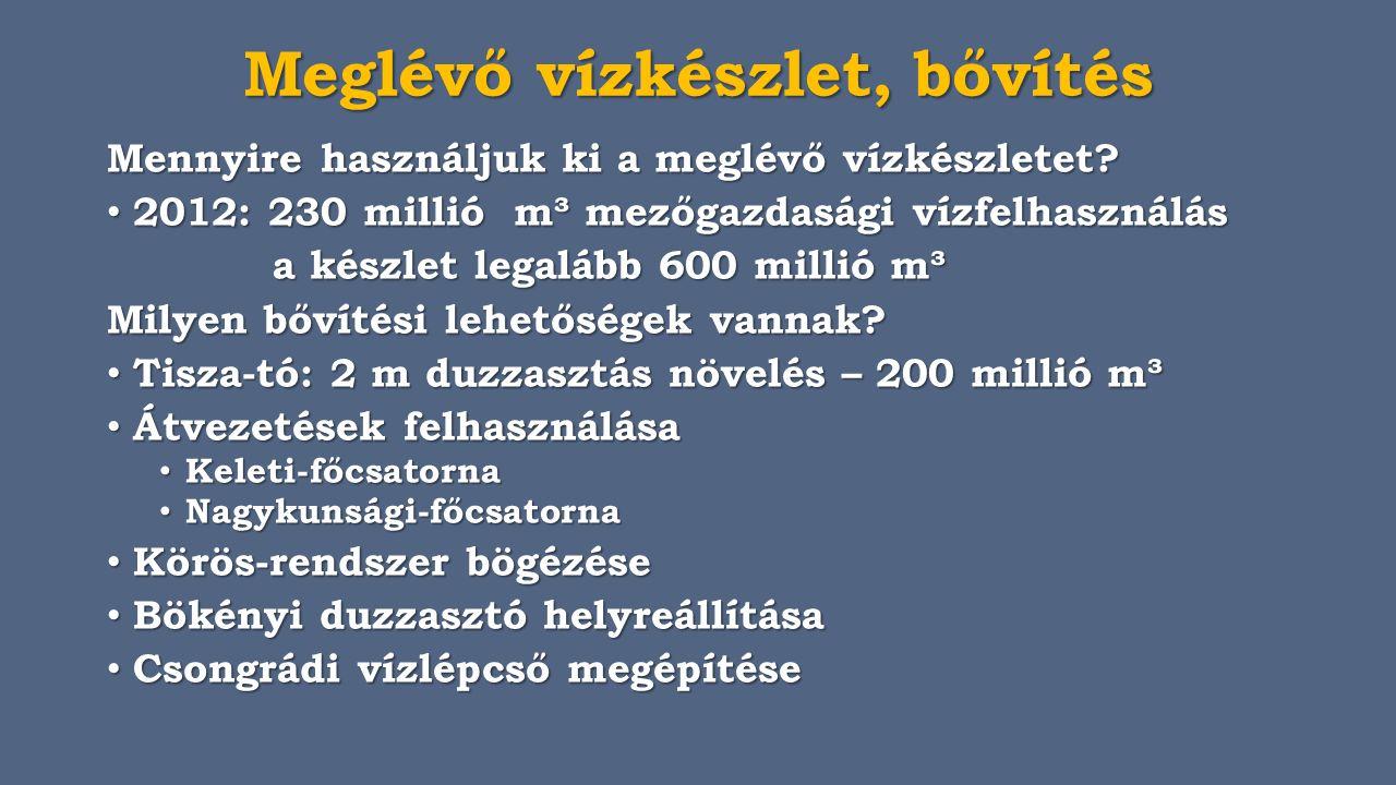 Meglévő vízkészlet, bővítés Mennyire használjuk ki a meglévő vízkészletet? 2012: 230 millió m³ mezőgazdasági vízfelhasználás 2012: 230 millió m³ mezőg