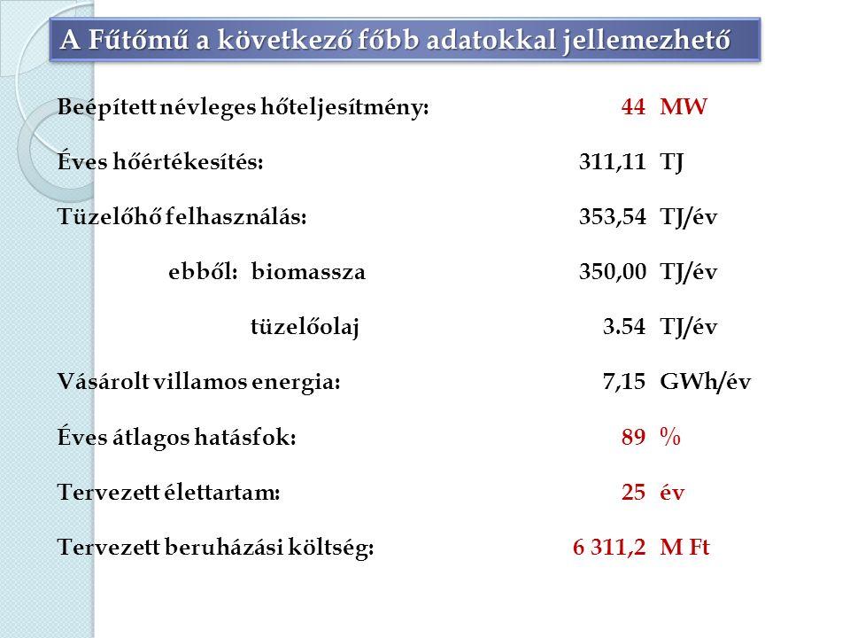 Beépített névleges hőteljesítmény:44MW Éves hőértékesítés:311,11TJ Tüzelőhő felhasználás:353,54TJ/év ebből:biomassza350,00TJ/év tüzelőolaj3.54TJ/év Vásárolt villamos energia:7,15GWh/év Éves átlagos hatásfok:89% Tervezett élettartam:25év Tervezett beruházási költség:6 311,2M Ft A Fűtőmű a következő főbb adatokkal jellemezhető
