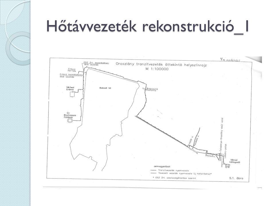 Hőtávvezeték rekonstrukció_1