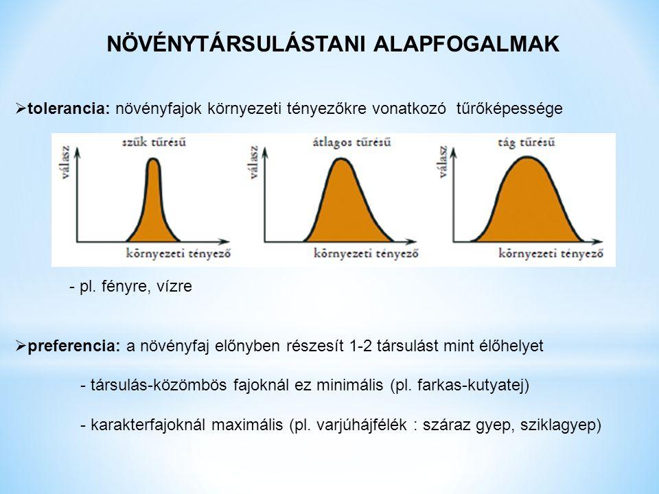 NÖVÉNYTÁRSULÁSTANI ALAPFOGALMAK  tolerancia: növényfajok környezeti tényezőkre vonatkozó tűrőképessége - pl.