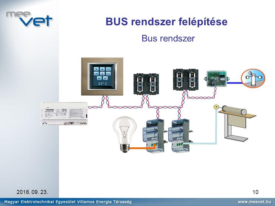2016. 09. 23.10 BUS rendszer felépítése Bus rendszer