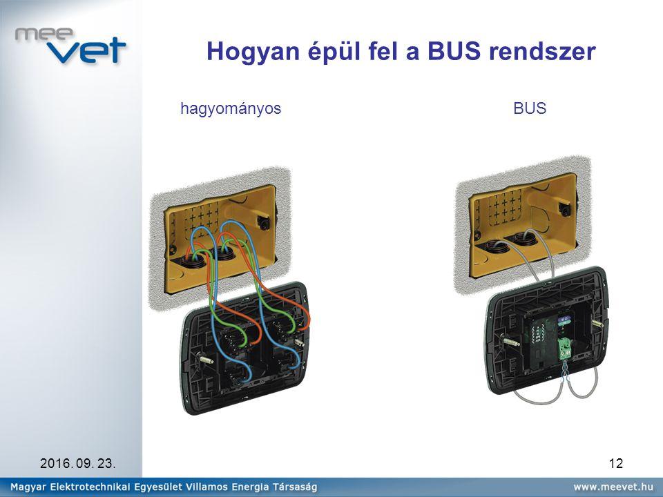 2016. 09. 23.12 Hogyan épül fel a BUS rendszer hagyományos BUS