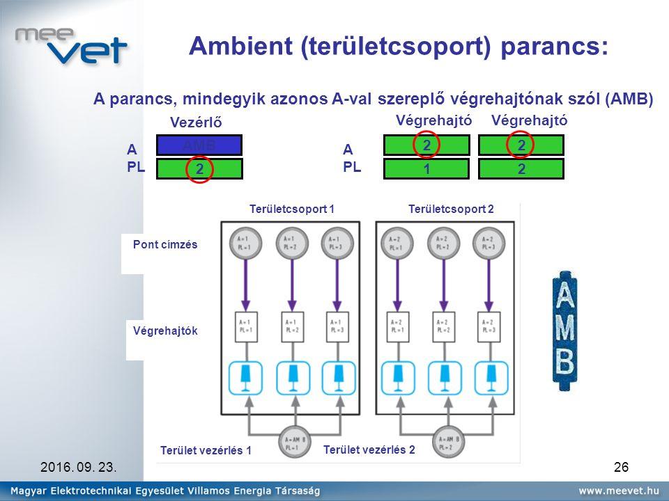 2016. 09. 23.26 Ambient (területcsoport) parancs: A parancs, mindegyik azonos A-val szereplő végrehajtónak szól (AMB) A PL Vezérlő Végrehajtó A PL 2 1