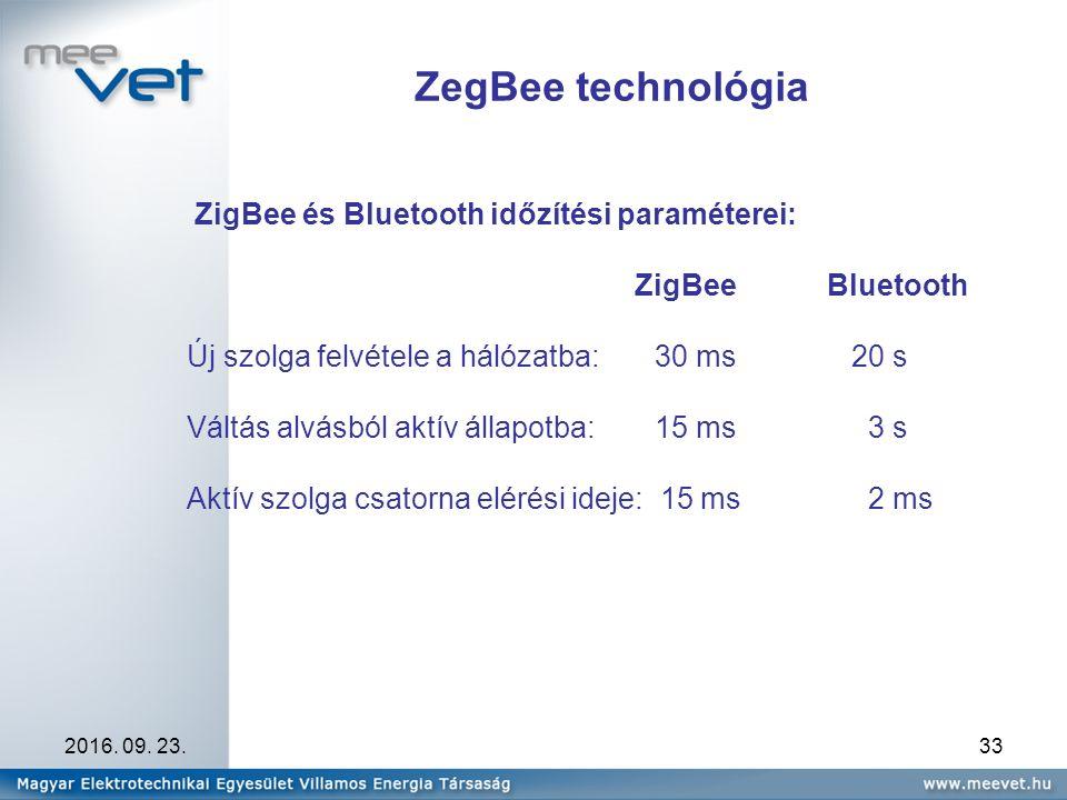 2016. 09. 23.33 ZegBee technológia ZigBee és Bluetooth időzítési paraméterei: ZigBee Bluetooth Új szolga felvétele a hálózatba: 30 ms 20 s Váltás alvá