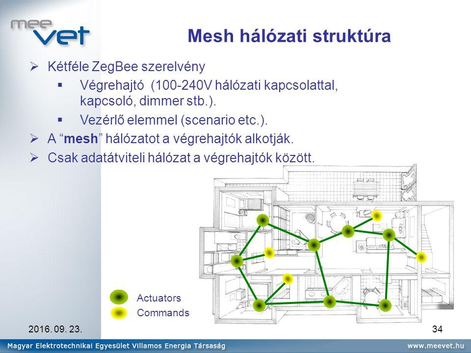 2016. 09. 23.34  Kétféle ZegBee szerelvény  Végrehajtó (100-240V hálózati kapcsolattal, kapcsoló, dimmer stb.).  Vezérlő elemmel (scenario etc.). 