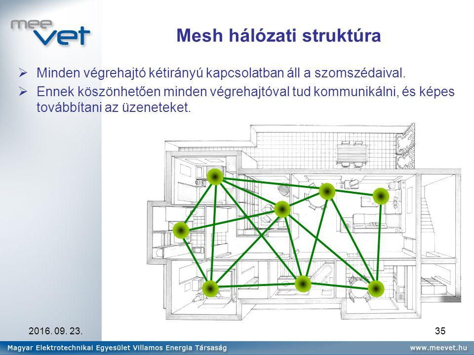 2016. 09. 23.35 Mesh hálózati struktúra  Minden végrehajtó kétirányú kapcsolatban áll a szomszédaival.  Ennek köszönhetően minden végrehajtóval tud