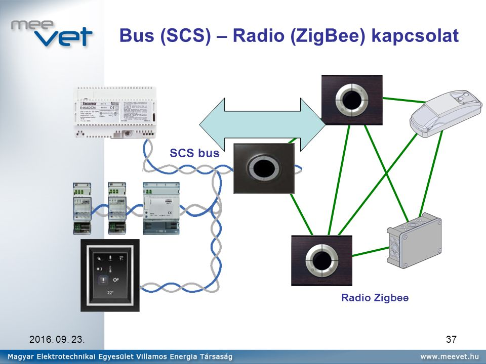 2016. 09. 23.37 Bus (SCS) – Radio (ZigBee) kapcsolat SCS bus Radio Zigbee