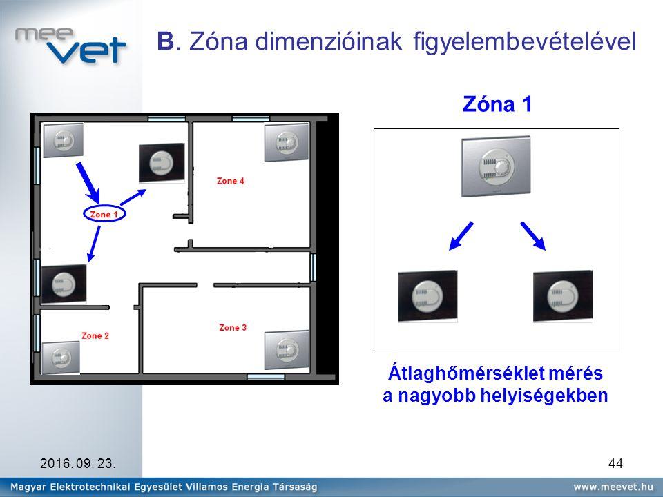 2016. 09. 23.44 B. Zóna dimenzióinak figyelembevételével Átlaghőmérséklet mérés a nagyobb helyiségekben Zóna 1