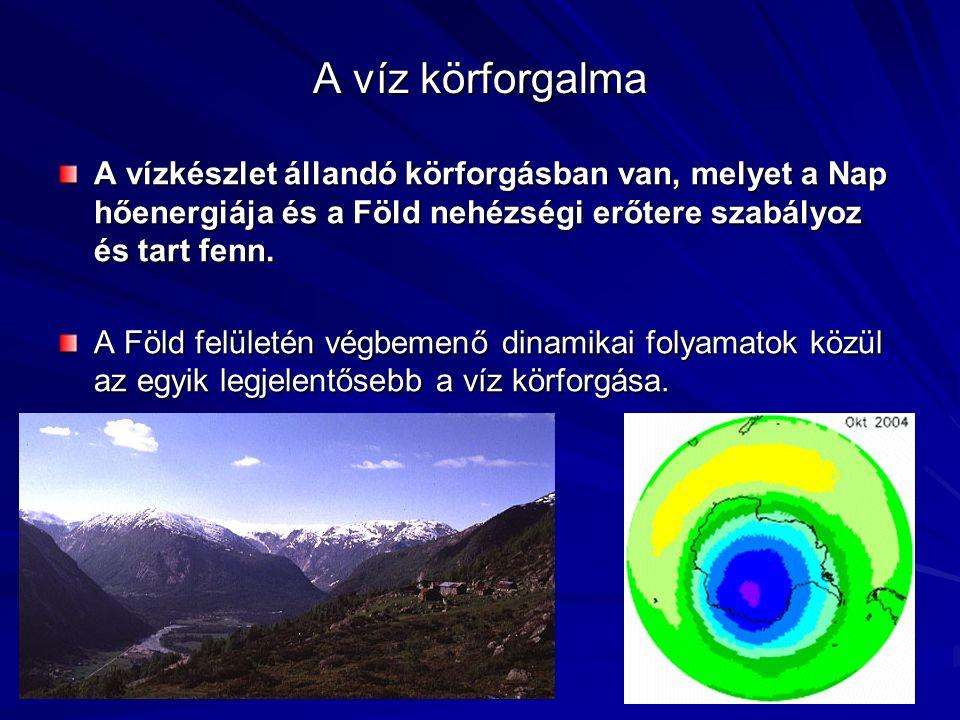 A víz körforgalma A vízkészlet állandó körforgásban van, melyet a Nap hőenergiája és a Föld nehézségi erőtere szabályoz és tart fenn. A Föld felületén