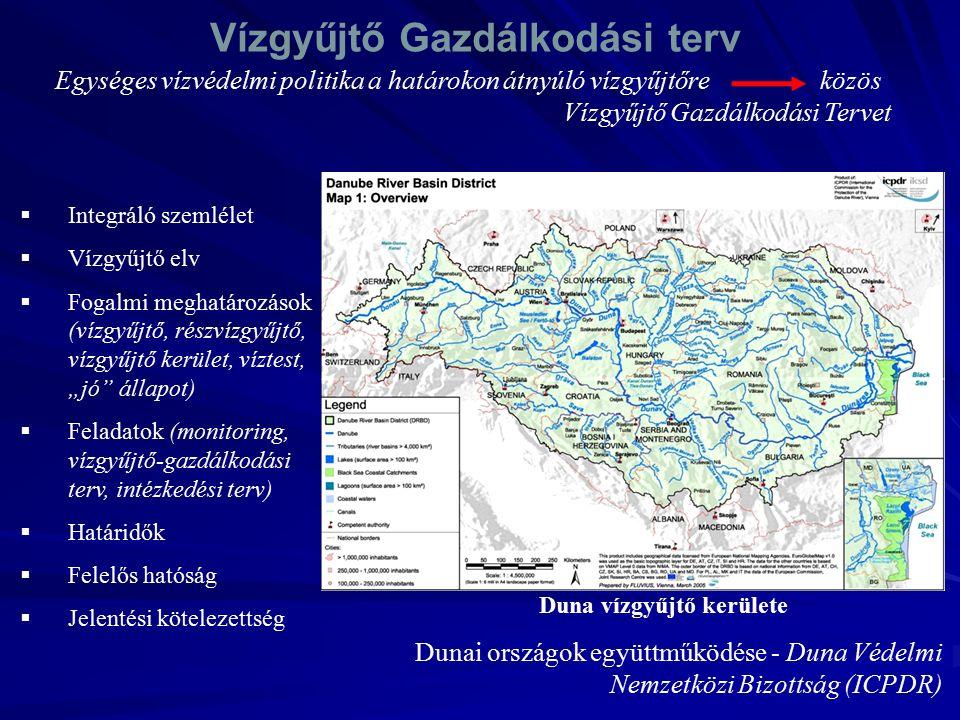 """Vízgyűjtő Gazdálkodási terv Egységes vízvédelmi politika a határokon átnyúló vízgyűjtőre közös Vízgyűjtő Gazdálkodási Tervet Duna vízgyűjtő kerülete  Integráló szemlélet  Vízgyűjtő elv  Fogalmi meghatározások (vízgyűjtő, részvízgyűjtő, vízgyűjtő kerület, víztest, """"jó állapot)  Feladatok (monitoring, vízgyűjtő-gazdálkodási terv, intézkedési terv)  Határidők  Felelős hatóság  Jelentési kötelezettség Dunai országok együttműködése - Duna Védelmi Nemzetközi Bizottság (ICPDR)"""