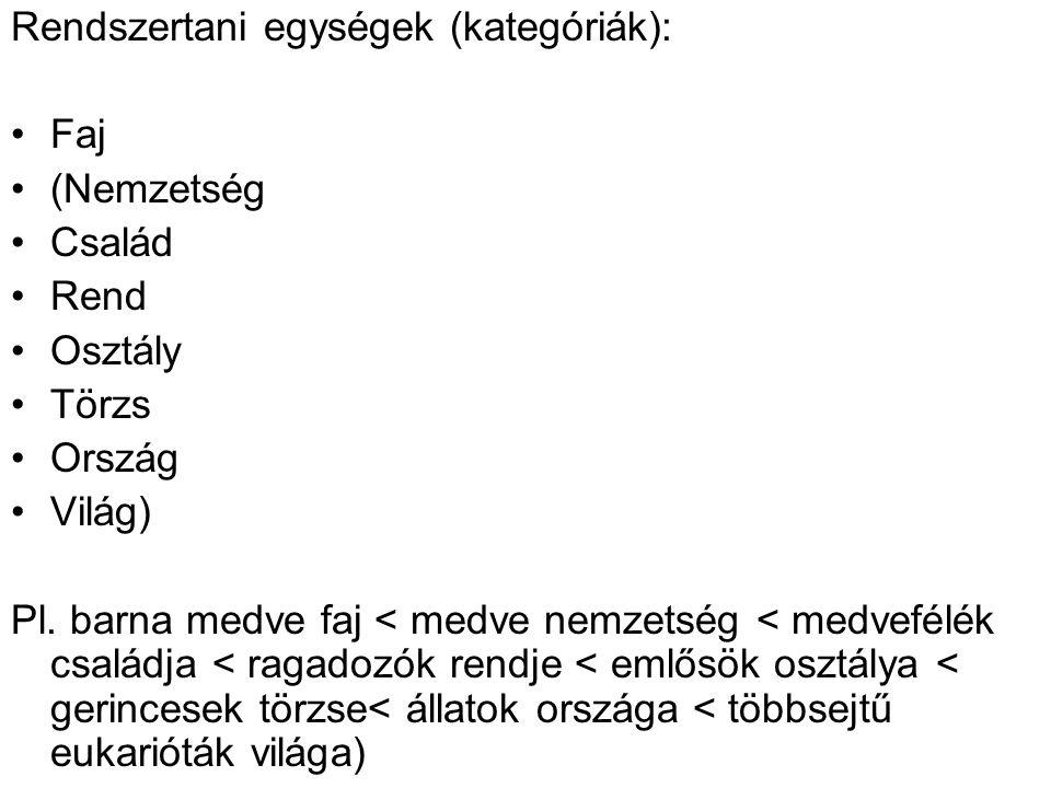 Rendszertani egységek (kategóriák): Faj (Nemzetség Család Rend Osztály Törzs Ország Világ) Pl.