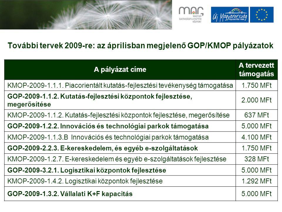 További tervek 2009-re: az áprilisban megjelenő GOP/KMOP pályázatok A pályázat címe A tervezett támogatás KMOP-2009-1.1.1. Piacorientált kutatás-fejle