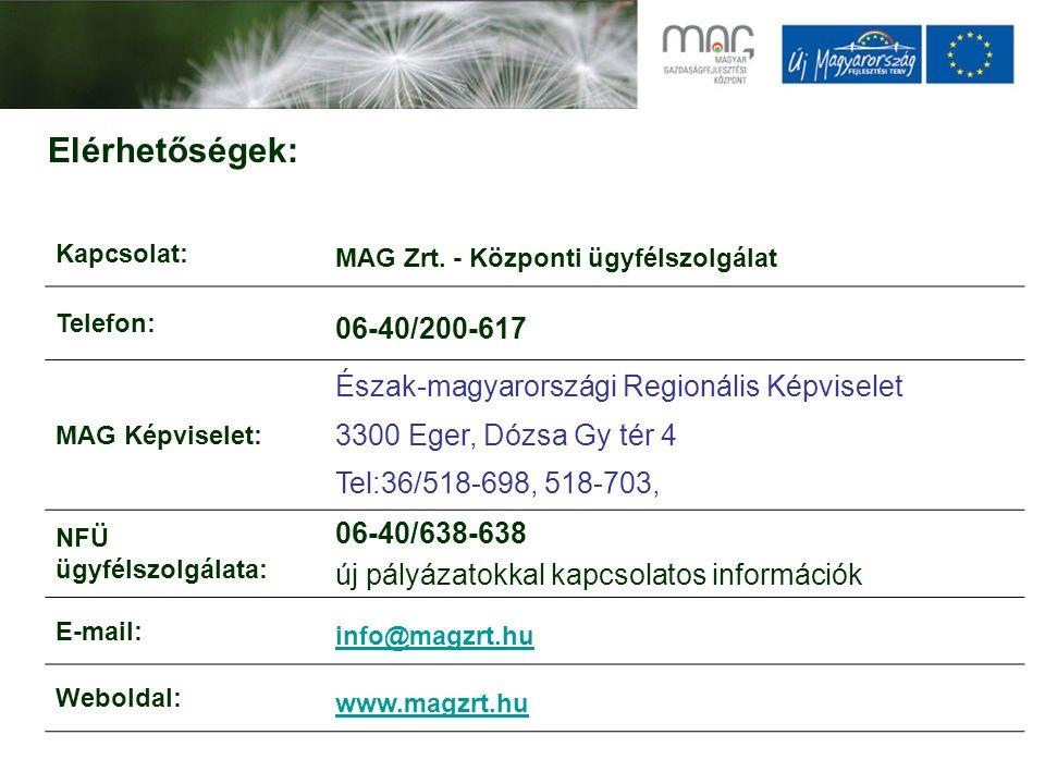 Elérhetőségek: Kapcsolat: MAG Zrt. - Központi ügyfélszolgálat Telefon: 06-40/200-617 MAG Képviselet: Észak-magyarországi Regionális Képviselet 3300 Eg