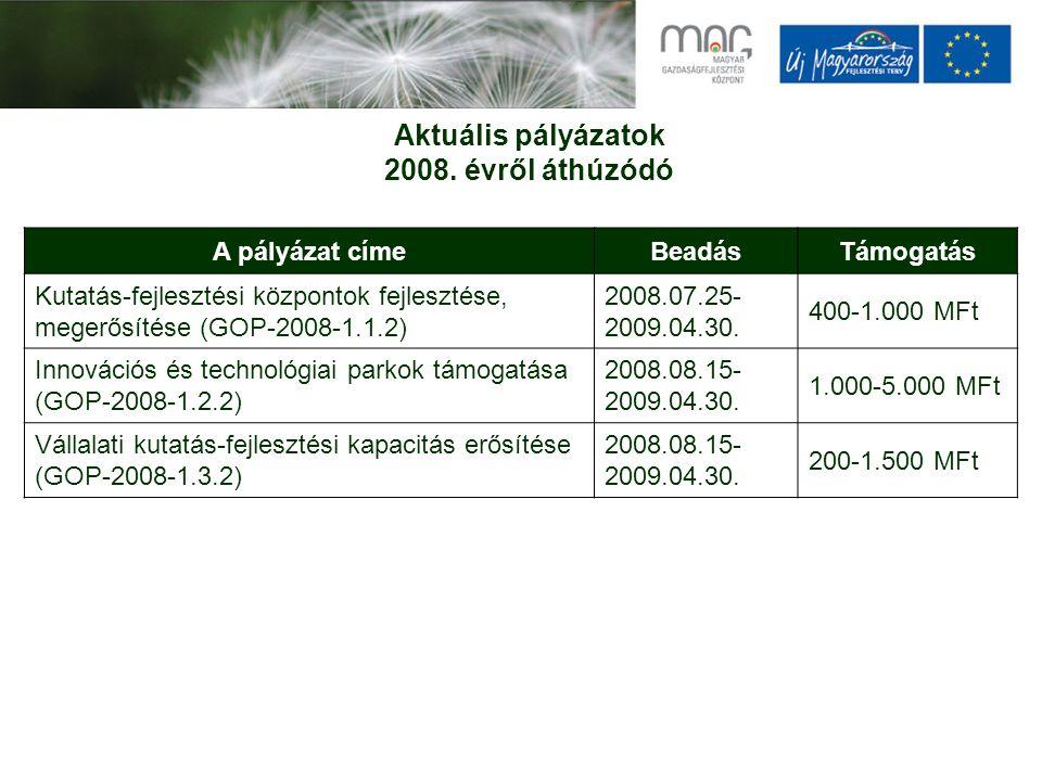Aktuális pályázatok 2008. évről áthúzódó A pályázat címeBeadásTámogatás Kutatás-fejlesztési központok fejlesztése, megerősítése (GOP-2008-1.1.2) 2008.