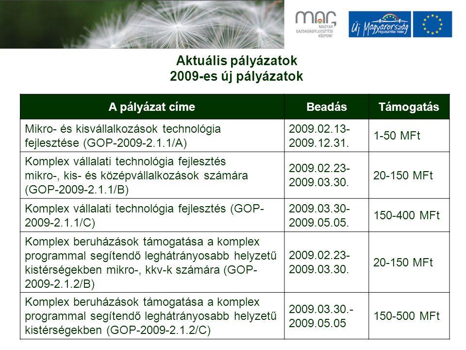 Aktuális pályázatok 2009-es új pályázatok A pályázat címeBeadásTámogatás Mikro- és kisvállalkozások technológia fejlesztése (GOP-2009-2.1.1/A) 2009.02.13- 2009.12.31.