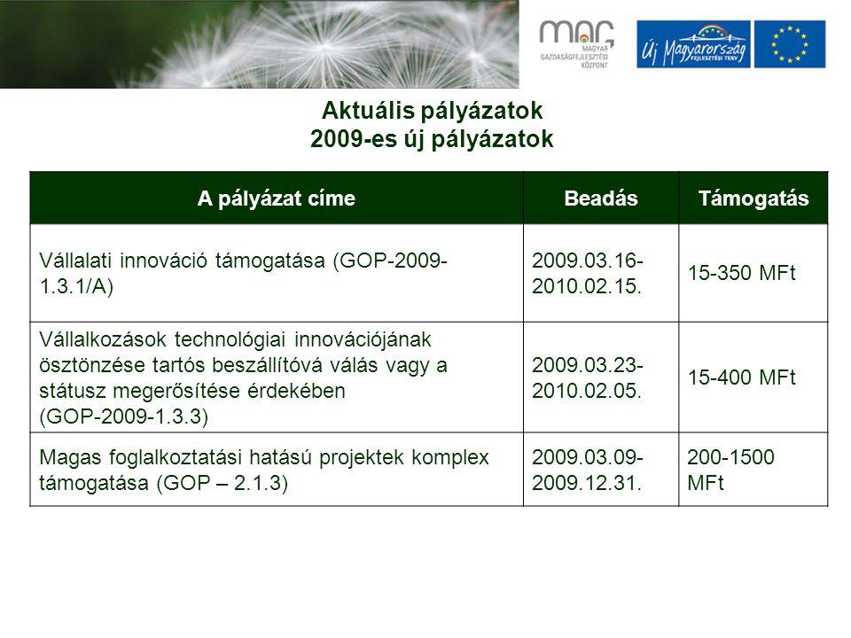 Aktuális pályázatok 2009-es új pályázatok A pályázat címeBeadásTámogatás Vállalati innováció támogatása (GOP-2009- 1.3.1/A) 2009.03.16- 2010.02.15. 15