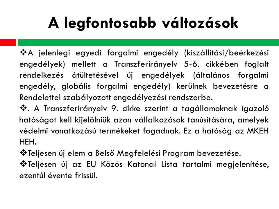 A legfontosabb változások  A jelenlegi egyedi forgalmi engedély (kiszállítási/beérkezési engedélyek) mellett a Transzferirányelv 5-6.