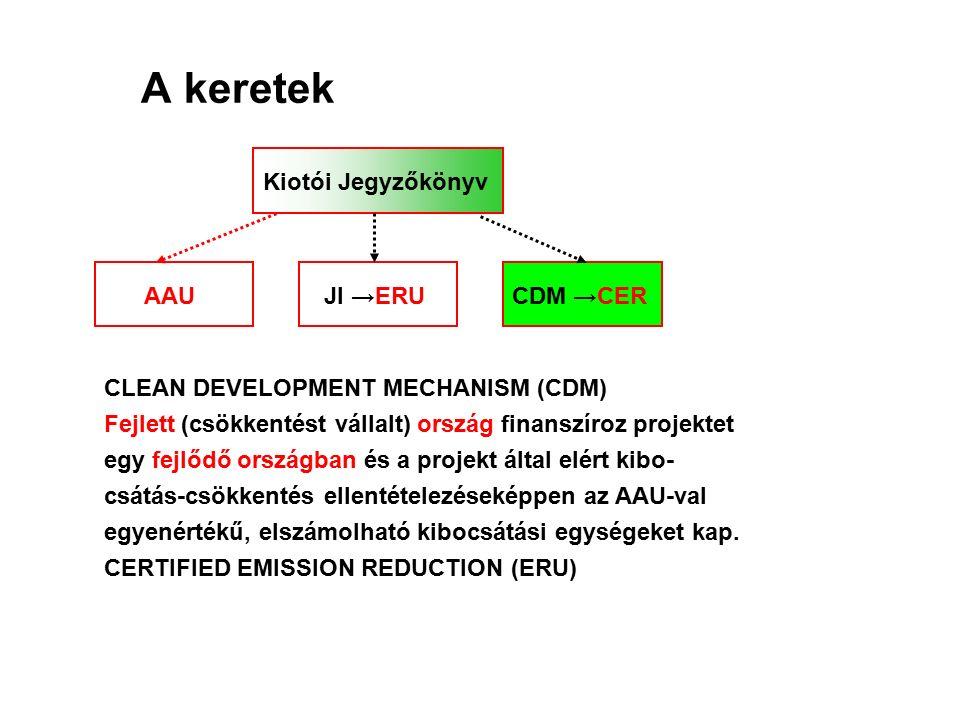 A keretek Kiotói Jegyzőkönyv AAUJI →ERUCDM →CER CLEAN DEVELOPMENT MECHANISM (CDM) Fejlett (csökkentést vállalt) ország finanszíroz projektet egy fejlődő országban és a projekt által elért kibo- csátás-csökkentés ellentételezéseképpen az AAU-val egyenértékű, elszámolható kibocsátási egységeket kap.