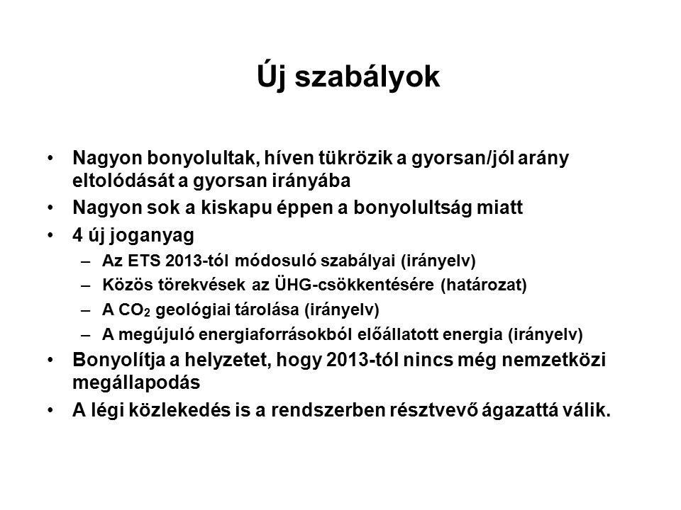 Új szabályok Nagyon bonyolultak, híven tükrözik a gyorsan/jól arány eltolódását a gyorsan irányába Nagyon sok a kiskapu éppen a bonyolultság miatt 4 új joganyag –Az ETS 2013-tól módosuló szabályai (irányelv) –Közös törekvések az ÜHG-csökkentésére (határozat) –A CO 2 geológiai tárolása (irányelv) –A megújuló energiaforrásokból előállatott energia (irányelv) Bonyolítja a helyzetet, hogy 2013-tól nincs még nemzetközi megállapodás A légi közlekedés is a rendszerben résztvevő ágazattá válik.