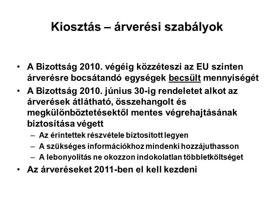 Kiosztás – árverési szabályok A Bizottság 2010.