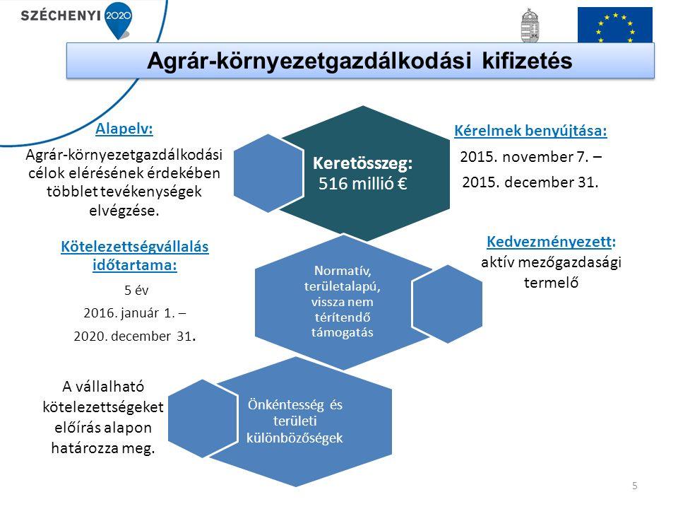 5 Agrár-környezetgazdálkodási kifizetés Keretösszeg: 516 millió € Kérelmek benyújtása: 2015.