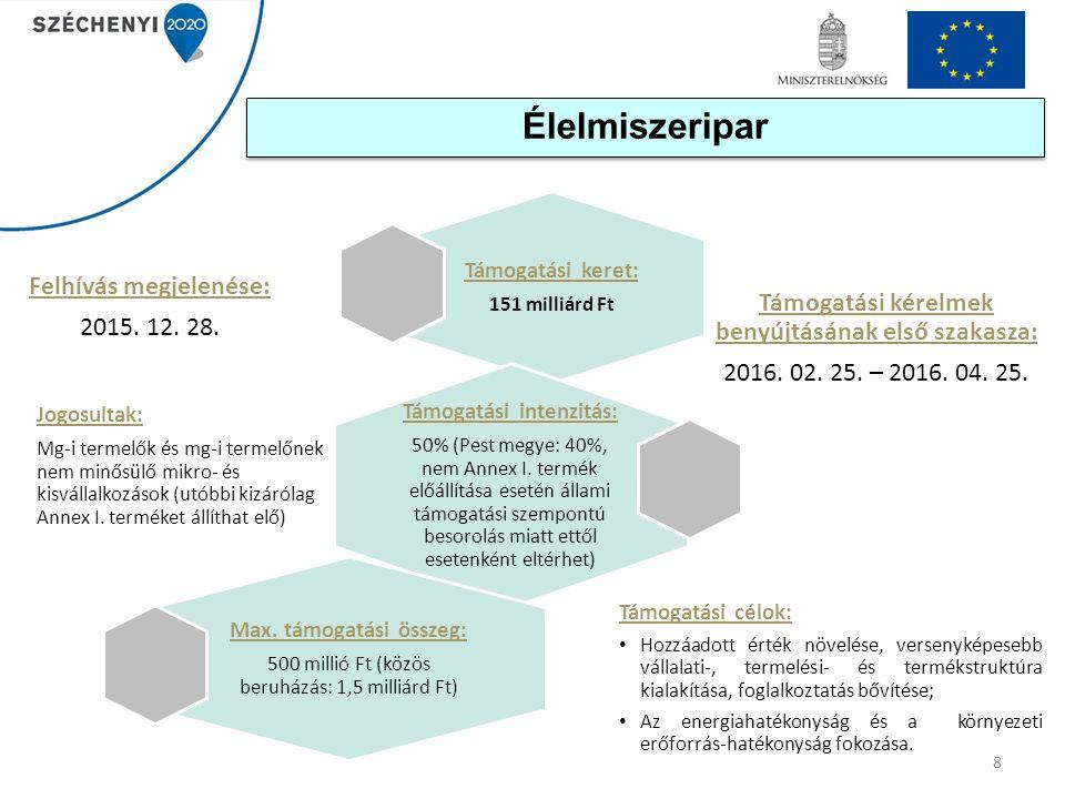 8 Támogatási keret: 151 milliárd Ft Támogatási kérelmek benyújtásának első szakasza: 2016.