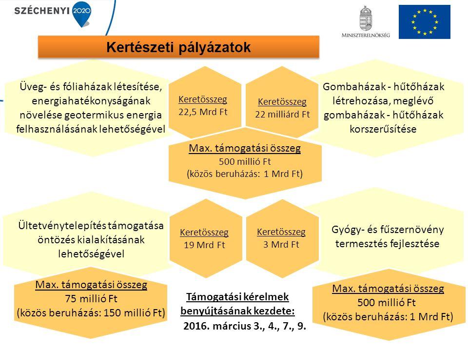 Kertészeti pályázatok Keretösszeg 22,5 Mrd Ft Üveg- és fóliaházak létesítése, energiahatékonyságának növelése geotermikus energia felhasználásának lehetőségével Gombaházak - hűtőházak létrehozása, meglévő gombaházak - hűtőházak korszerűsítése Keretösszeg 22 milliárd Ft Ültetvénytelepítés támogatása öntözés kialakításának lehetőségével Gyógy- és fűszernövény termesztés fejlesztése Támogatási kérelmek benyújtásának kezdete: 2016.