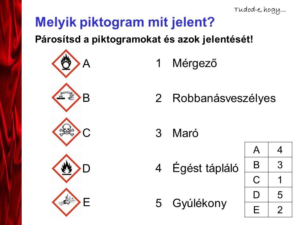 A B C D E 1Mérgező 2Robbanásveszélyes 3Maró 4Égést tápláló 5Gyúlékony A4 B3 C1 D5 E2 Tudod-e, hogy… Párosítsd a piktogramokat és azok jelentését!