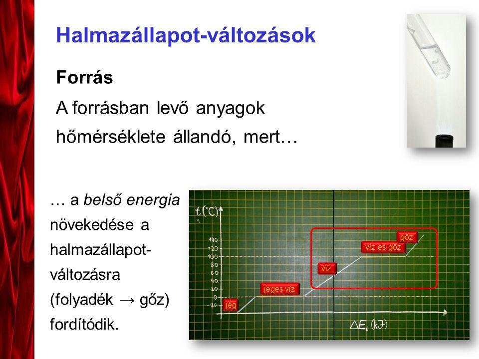 Halmazállapot-változások Forrás A forrásban levő anyagok hőmérséklete állandó, mert… … a belső energia növekedése a halmazállapot- változásra (folyadék → gőz) fordítódik.