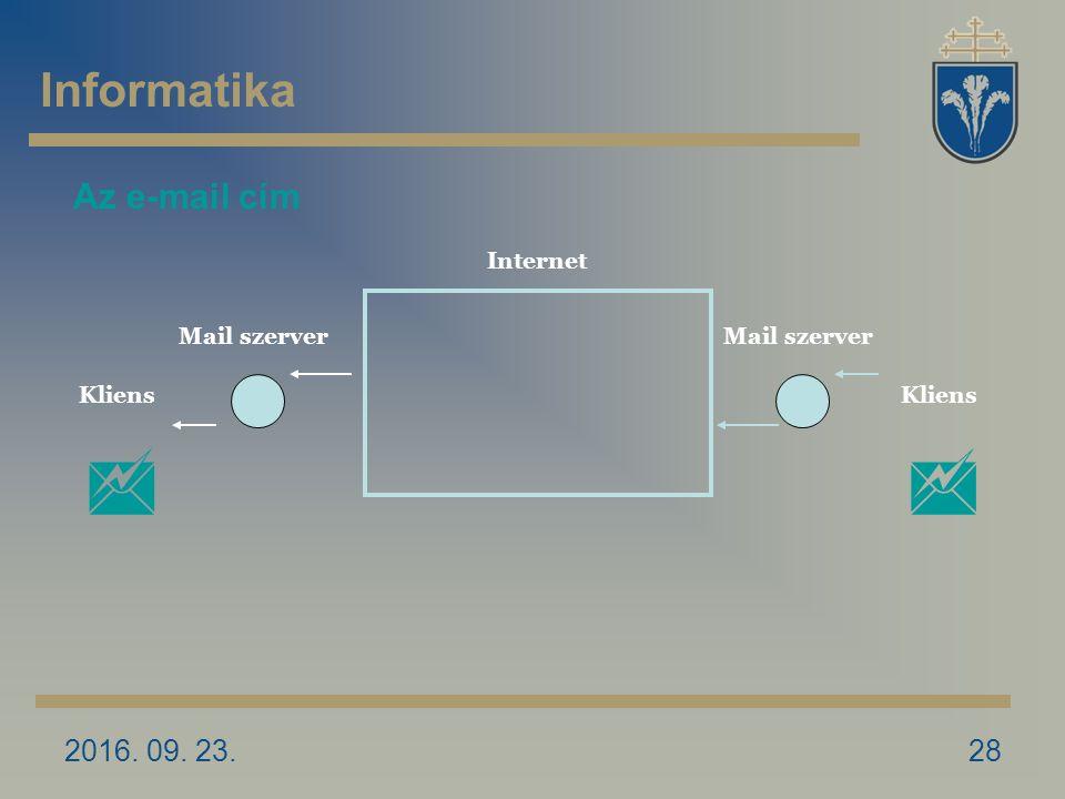 2016. 09. 23.28 Az e-mail cím Kliens Internet Mail szerver  Informatika