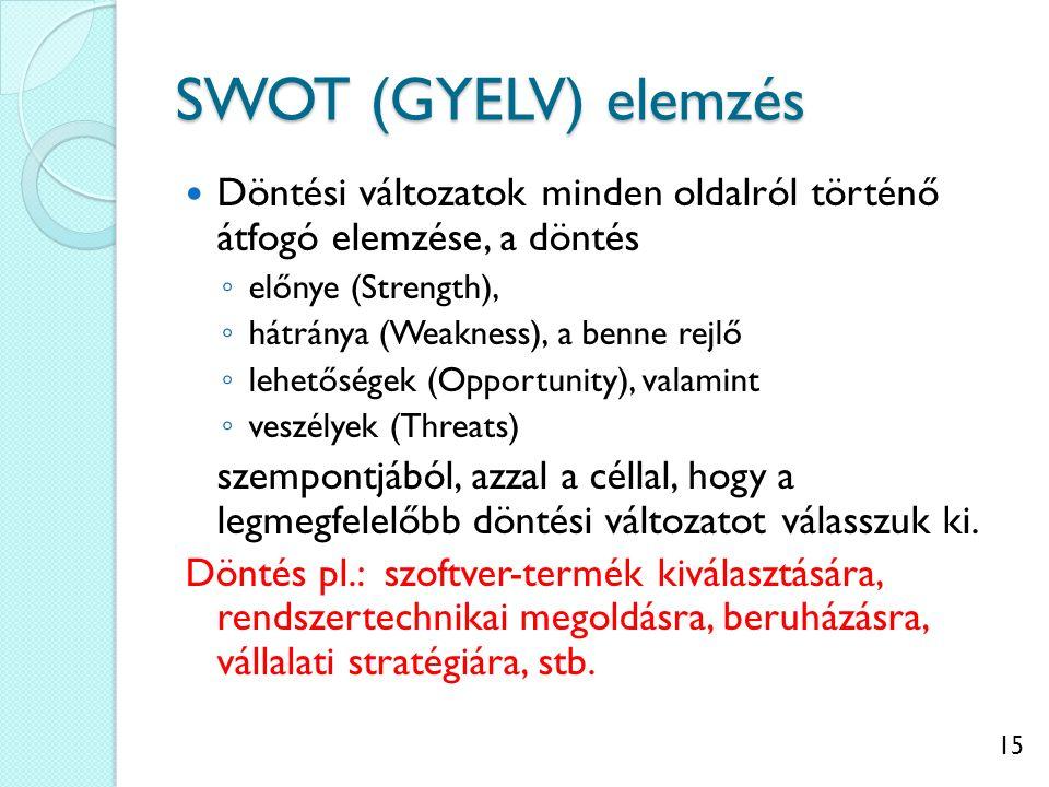 15 SWOT (GYELV) elemzés Döntési változatok minden oldalról történő átfogó elemzése, a döntés ◦ előnye (Strength), ◦ hátránya (Weakness), a benne rejlő