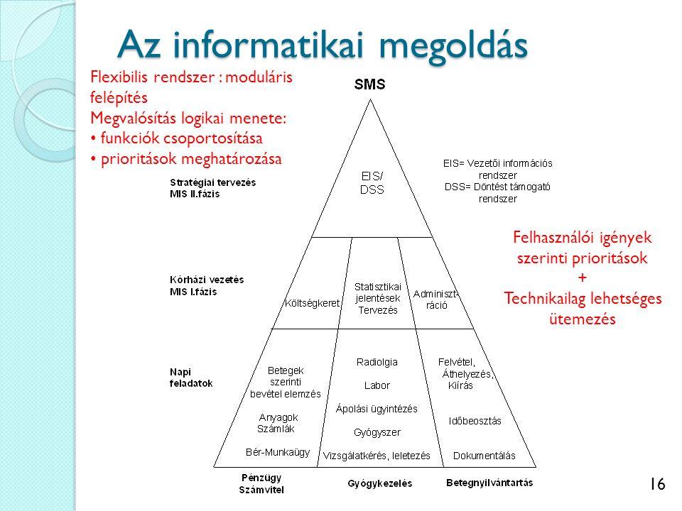 16 Az informatikai megoldás Flexibilis rendszer : moduláris felépítés Megvalósítás logikai menete: funkciók csoportosítása prioritások meghatározása F