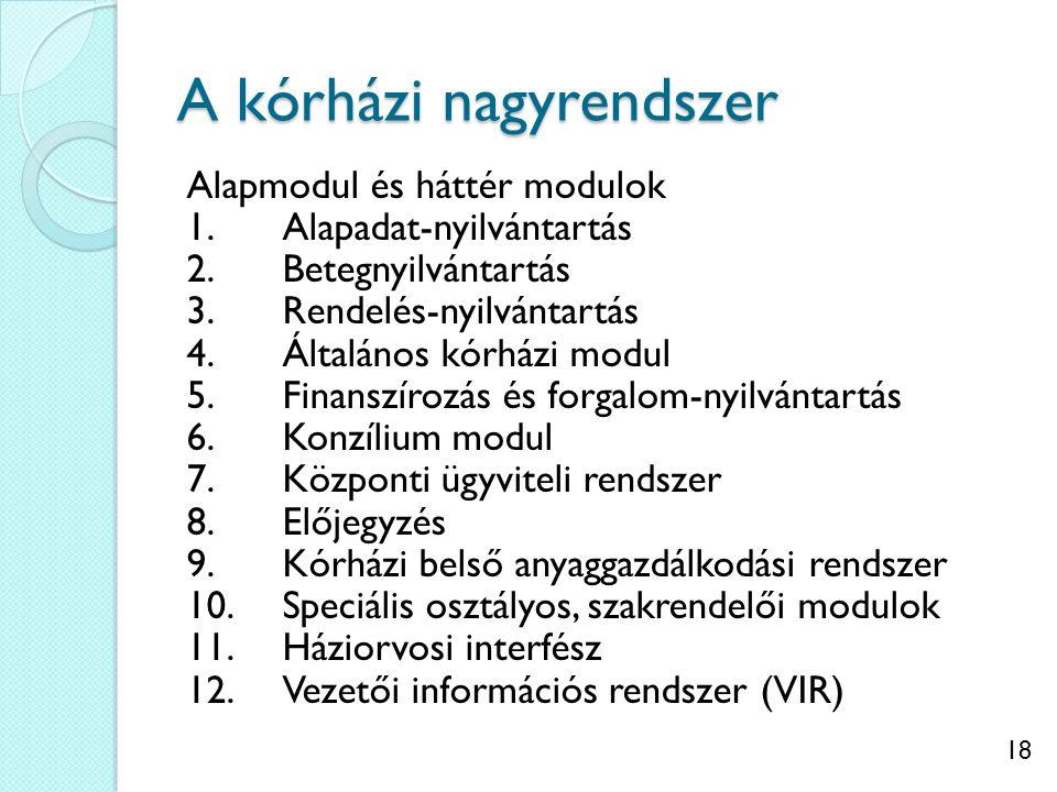 18 A kórházi nagyrendszer Alapmodul és háttér modulok 1.Alapadat-nyilvántartás 2.Betegnyilvántartás 3.Rendelés-nyilvántartás 4.Általános kórházi modul