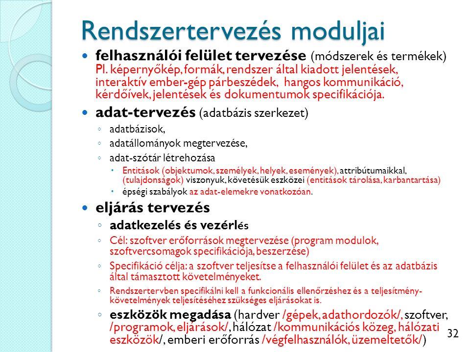 32 Rendszertervezés moduljai felhasználói felület tervezése (módszerek és termékek) Pl. képernyőkép, formák, rendszer által kiadott jelentések, intera