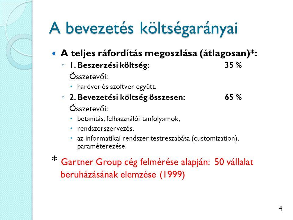 4 A bevezetés költségarányai A teljes ráfordítás megoszlása (átlagosan)*: ◦ 1. Beszerzési költség:35 % Összetevői:  hardver és szoftver együtt. ◦ 2.