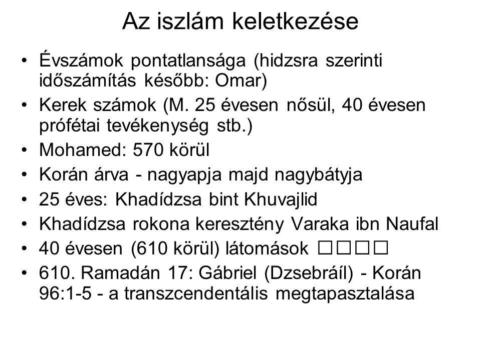 Az iszlám keletkezése Évszámok pontatlansága (hidzsra szerinti időszámítás később: Omar) Kerek számok (M.