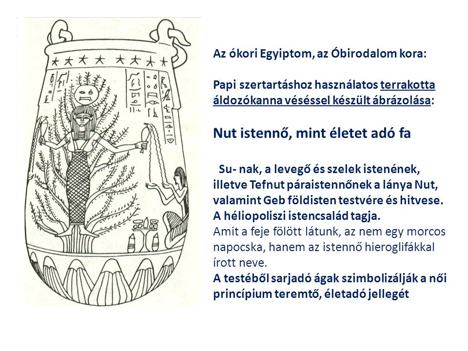 Az ókori Egyiptom, az Óbirodalom kora: Papi szertartáshoz használatos terrakotta áldozókanna véséssel készült ábrázolása: Nut istennő, mint életet adó fa Su- nak, a levegő és szelek istenének, illetve Tefnut páraistennőnek a lánya Nut, valamint Geb földisten testvére és hitvese.