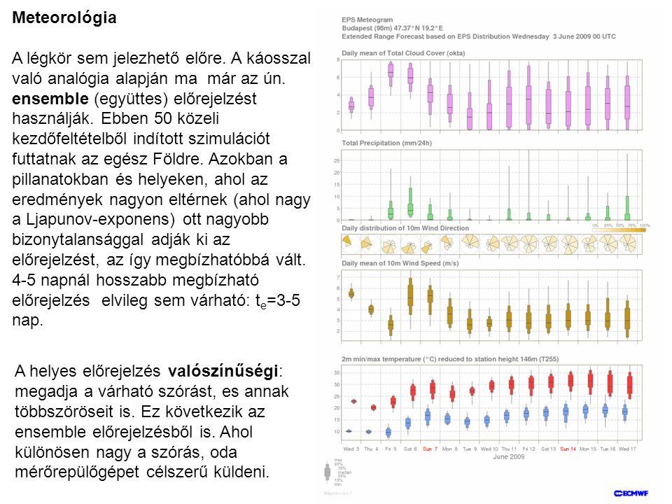 A helyes előrejelzés valószínűségi: megadja a várható szórást, es annak többszöröseit is. Ez következik az ensemble előrejelzésből is. Ahol különösen