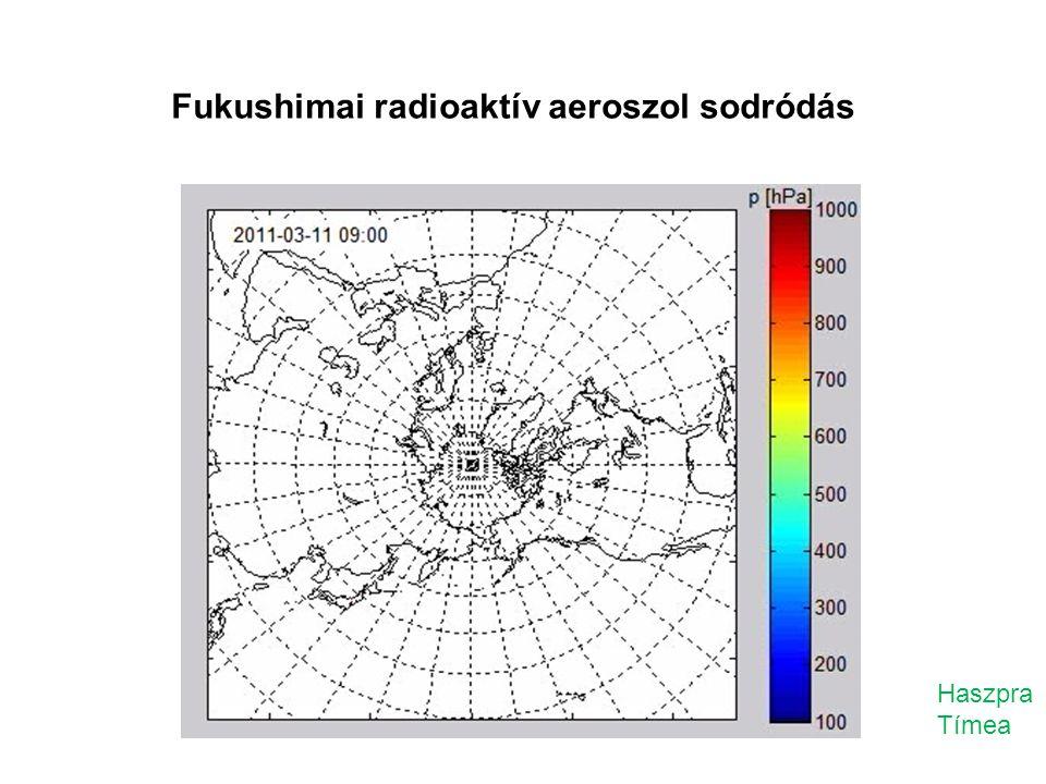 Fukushimai radioaktív aeroszol sodródás Haszpra Tímea