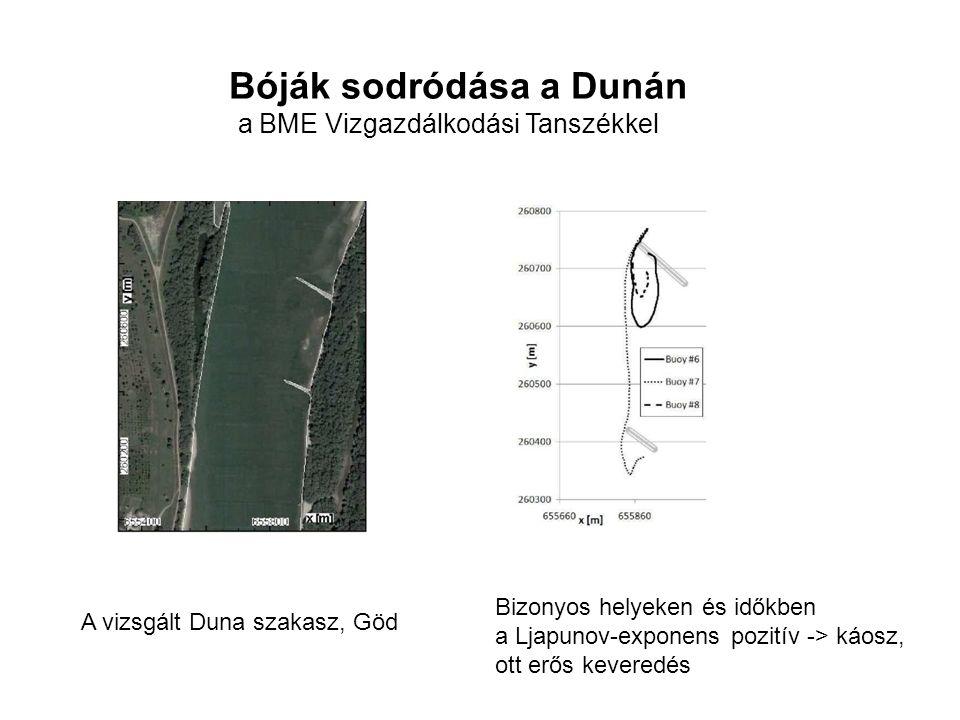 Bóják sodródása a Dunán a BME Vizgazdálkodási Tanszékkel A vizsgált Duna szakasz, Göd Bizonyos helyeken és időkben a Ljapunov-exponens pozitív -> káos