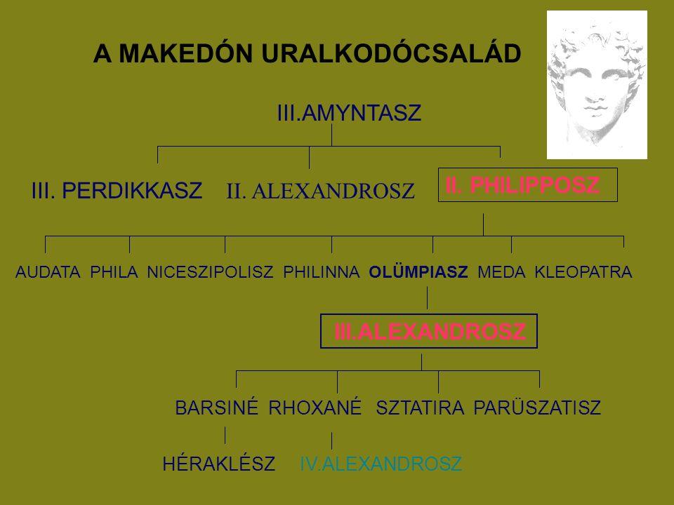 A MAKEDÓN URALKODÓCSALÁD III.AMYNTASZ II. ALEXANDROSZ III. PERDIKKASZ II. PHILIPPOSZ AUDATA PHILA NICESZIPOLISZ PHILINNA OLÜMPIASZ MEDA KLEOPATRA III.