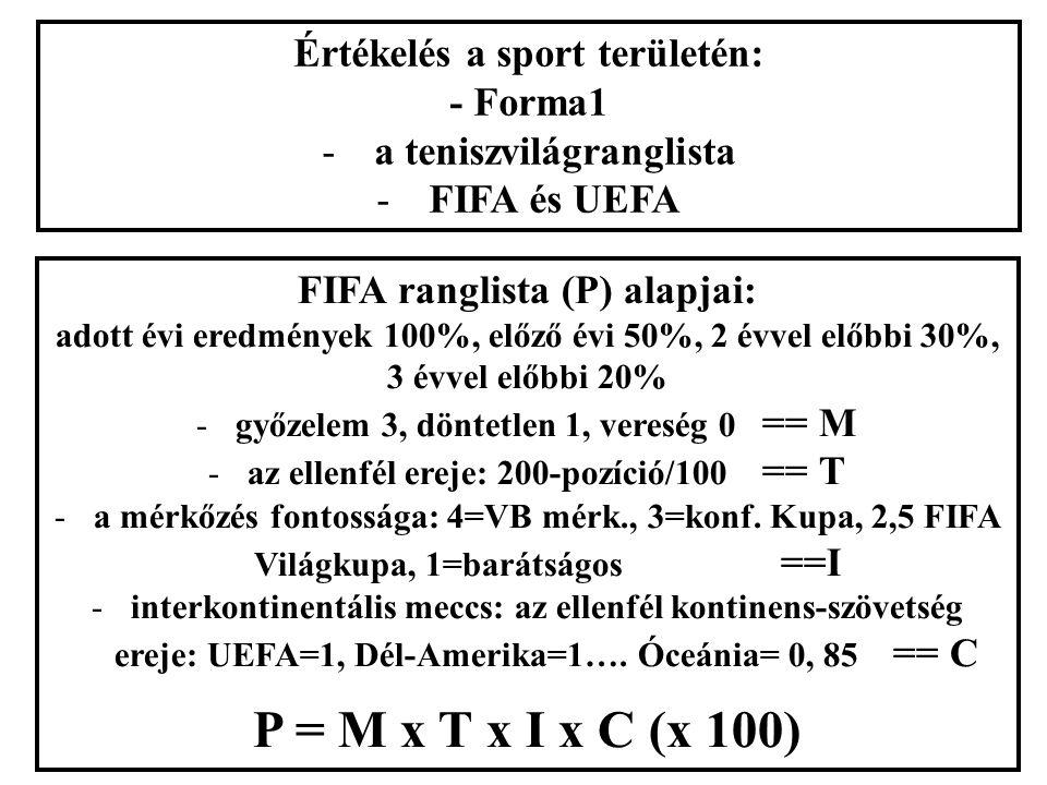 Értékelés a sport területén: - Forma1 -a teniszvilágranglista -FIFA és UEFA FIFA ranglista (P) alapjai: adott évi eredmények 100%, előző évi 50%, 2 évvel előbbi 30%, 3 évvel előbbi 20% -győzelem 3, döntetlen 1, vereség 0 == M -az ellenfél ereje: 200-pozíció/100 == T -a mérkőzés fontossága: 4=VB mérk., 3=konf.