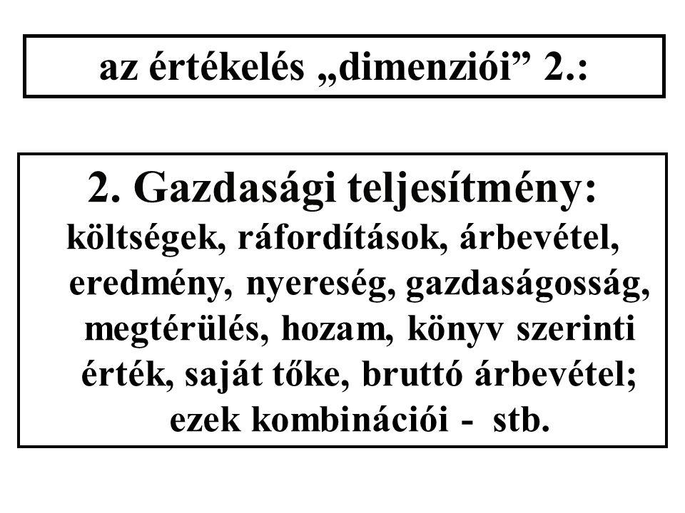 """A magyar TOP 500/20xx árbevétel-arányos adózott eredmény (millió HUF) szerinti első """"tize ill."""