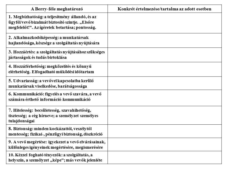 A Berry-féle meghatározóKonkrét értelmezése/tartalma az adott esetben 1.