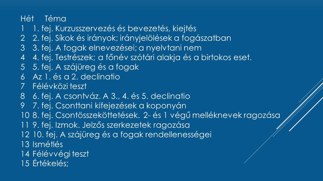 LATIN KIEJTÉSI SZABÁLYOK  A latin ábécé eredetileg 21 betűből állt:  ABCDEFGHIKLMNOPQRSTVX  K Y Z: (klysma, zygota) görögből  J csak később alakult ki maior  major, iniectio  injectio  Magánhangzók  A hosszúságot nem jelölik:  a  [a/ā] malum / mālum  o  [o/ō]os / ōs os frontale / per ōs  qu, gu [kw, gw] aqua, lingua  y  [i] zygota, pylorus  ae  [é] caecum  oe  [ö,ő] oedema
