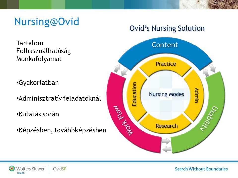 Tartalom Felhasználhatóság Munkafolyamat – Gyakorlatban Adminisztratív feladatoknál Kutatás során Képzésben, továbbképzésben Nursing@Ovid