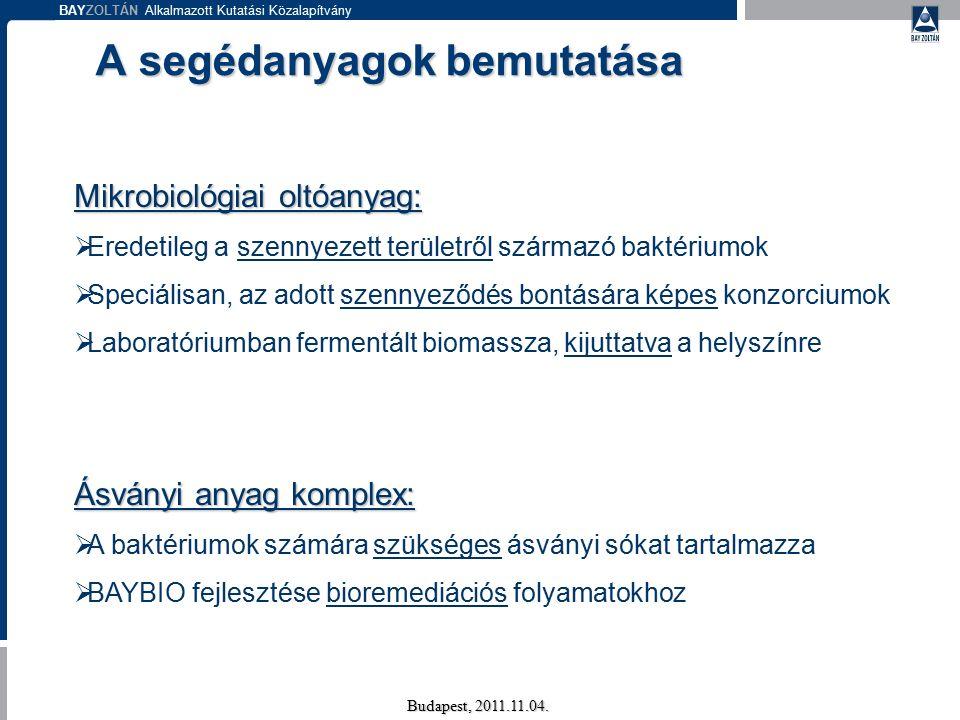 BAYZOLTÁN Alkalmazott Kutatási Közalapítvány Budapest, 2011.11.04. A segédanyagok bemutatása Mikrobiológiai oltóanyag:  Eredetileg a szennyezett terü