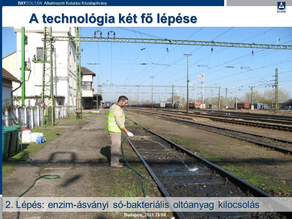 BAYZOLTÁN Alkalmazott Kutatási Közalapítvány A technológia két fő lépése Budapest, 2011.11.04. 2. Lépés: enzim-ásványi só-bakteriális oltóanyag kilocs