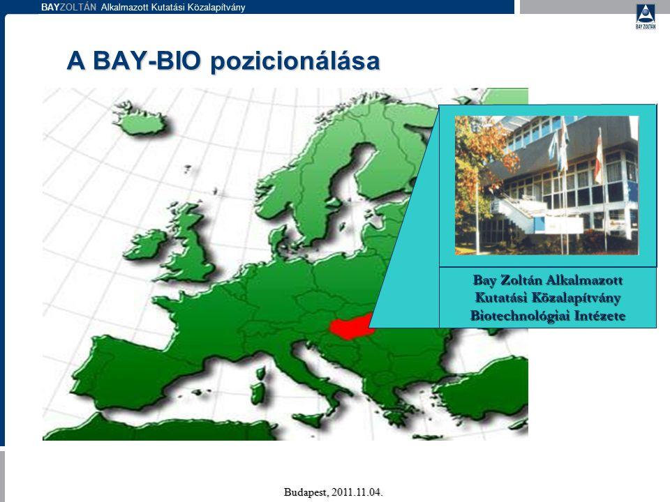 BAYZOLTÁN Alkalmazott Kutatási Közalapítvány A BAY-BIO pozicionálása Budapest, 2011.11.04. Bay Zoltán Alkalmazott Kutatási Közalapítvány Biotechnológi