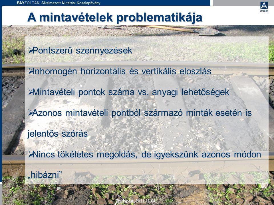 BAYZOLTÁN Alkalmazott Kutatási Közalapítvány A mintavételek problematikája Budapest, 2011.11.04.  Pontszerű szennyezések  Inhomogén horizontális és
